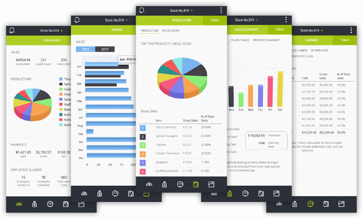 lavu | The Leading Restaurant Management System | iPad POS